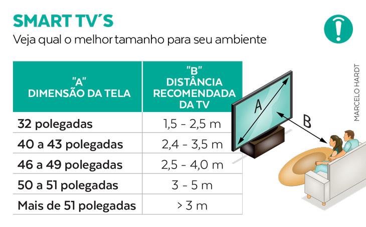 smart-tv-dimensao-quantas-polegadas