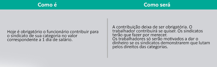 contribsindical